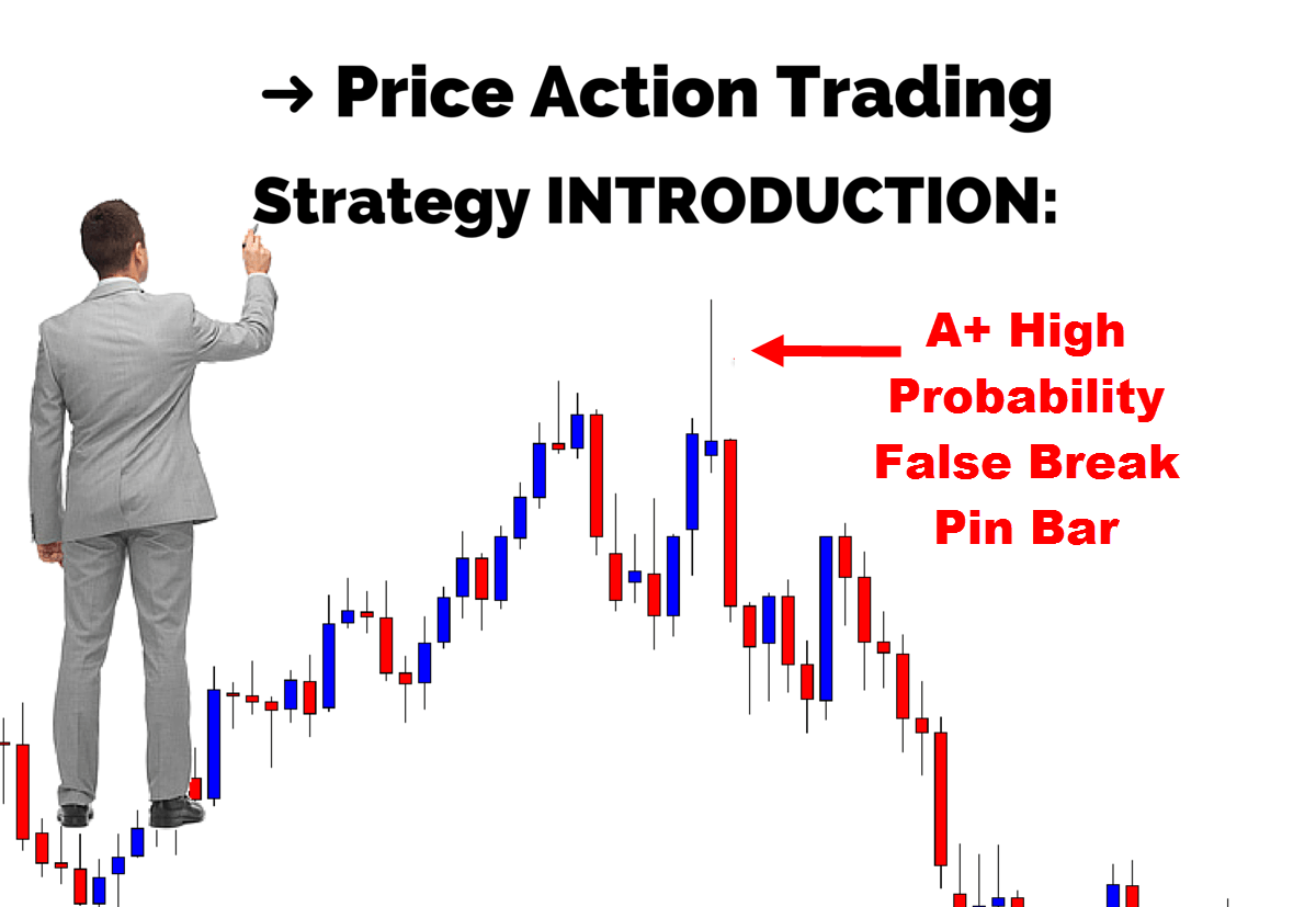 Free price action trading strategies