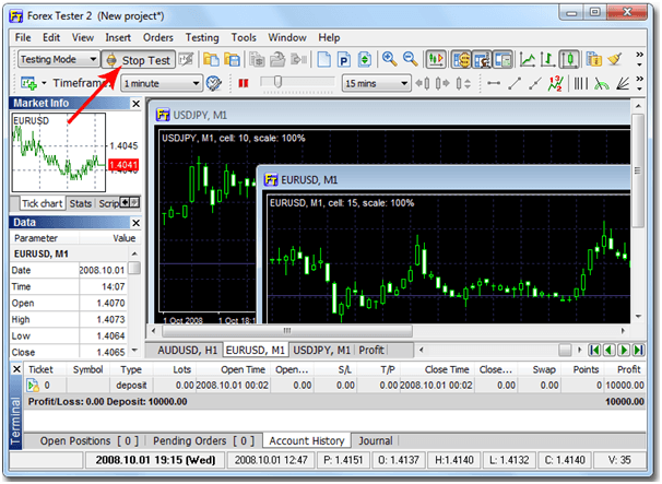 Forex tester 2 reviews