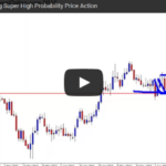 *Video* Exotic Forex Pairs Firing Super High Probability Price Action | 7th July 2015